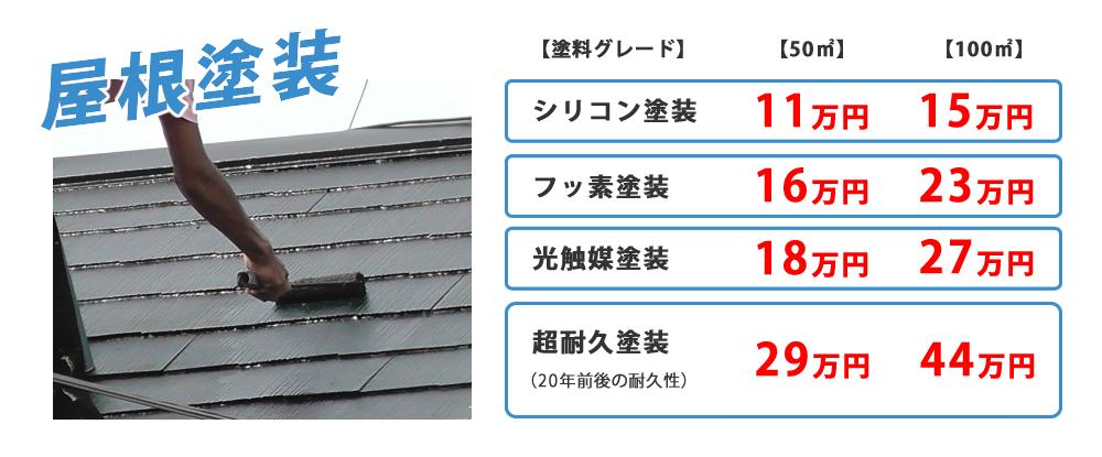 屋根塗装の価格表|シリコン塗装・セラミック塗装・フッ素塗装・光触媒塗装・超耐久塗装(20年の耐久性)