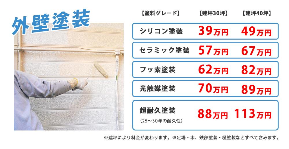 外壁塗装の価格表|建坪により料金が変わります。※足場・木、鉄部塗装・樋塗装などすべて含みます。シリコン塗装・セラミック塗装・フッ素塗装・光触媒塗装・超耐久塗装(25~30年の耐久性)